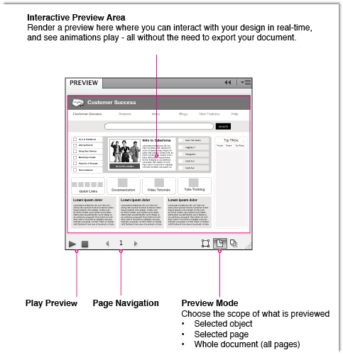 creating wireframes and prototypes with indesign articles dmxzone com. Black Bedroom Furniture Sets. Home Design Ideas