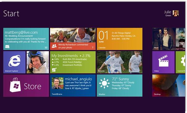 Unlicensed Installations of Windows 8 Pro - News - DMXzone COM